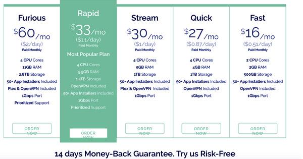 RapidSeedbox souscrire offre