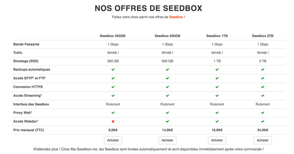 Ma-seedbox.me tarification