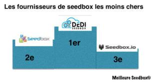 Seedbox pas cher classement